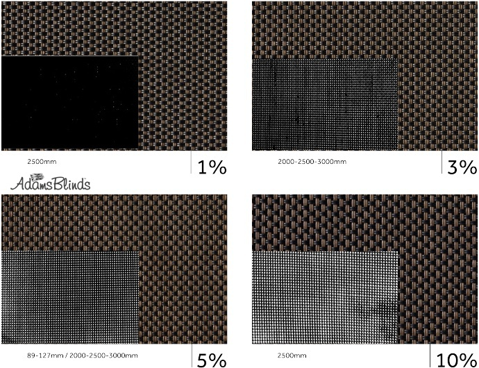 roller-blind-screen-fabric-features-5-DQ