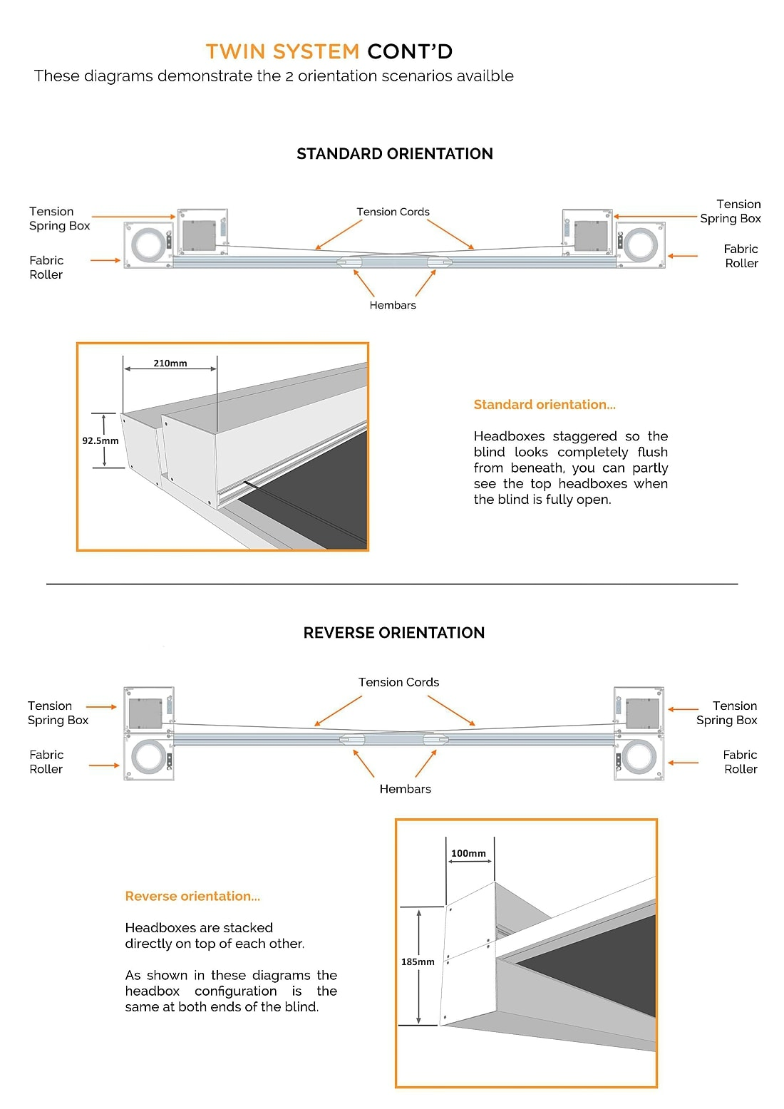 Electric Rooflight Blind
