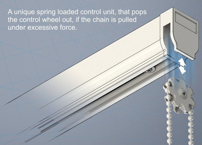 Spring Loaded Control Unit For Cellular Pleated Blinds